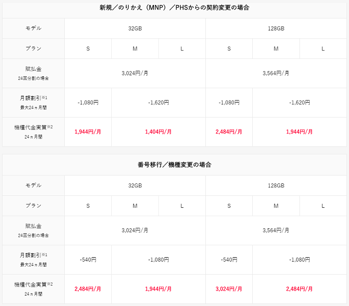 Y!mobile iPhone7料金表
