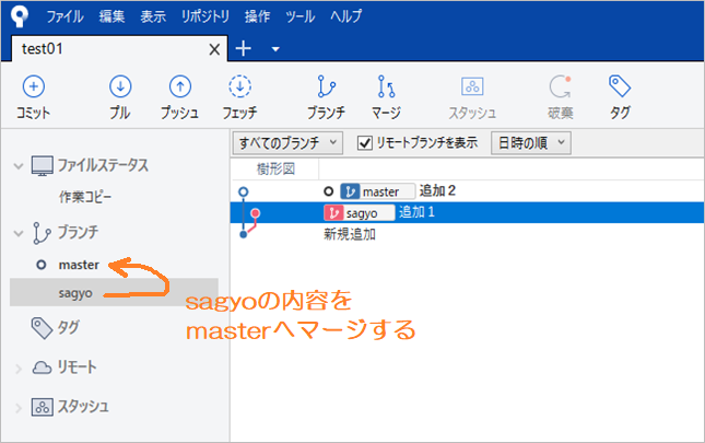 SourceTree(sagyo→masterへマージ)