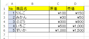 Excel(サンプル表)
