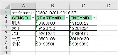 A5:SQL(Excel出力結果)