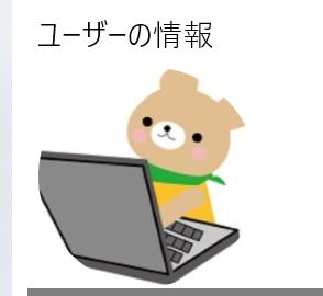 Windowsアカウント画像を設定した例